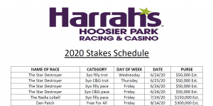 2020 Stakes Schedule Posted At Harrah S Hoosier Park